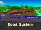 Karst-System